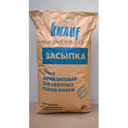 Керамзитовый песок цена в рязани купить строительные материалы в бельцах мд прайс